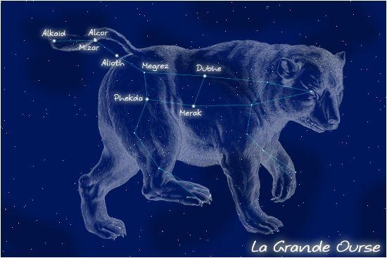 Constellation de la Grande ourse - Socit dAstronomie de Rennes